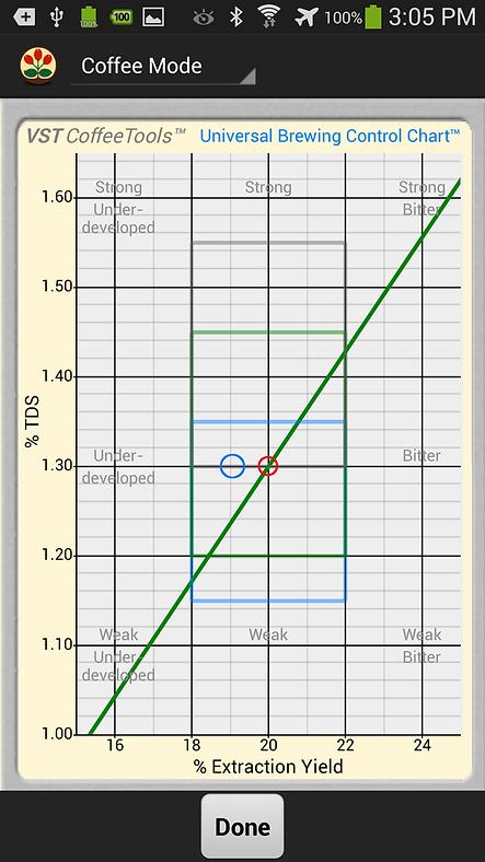 2_-_Chart_Coffee_1024x1024.png