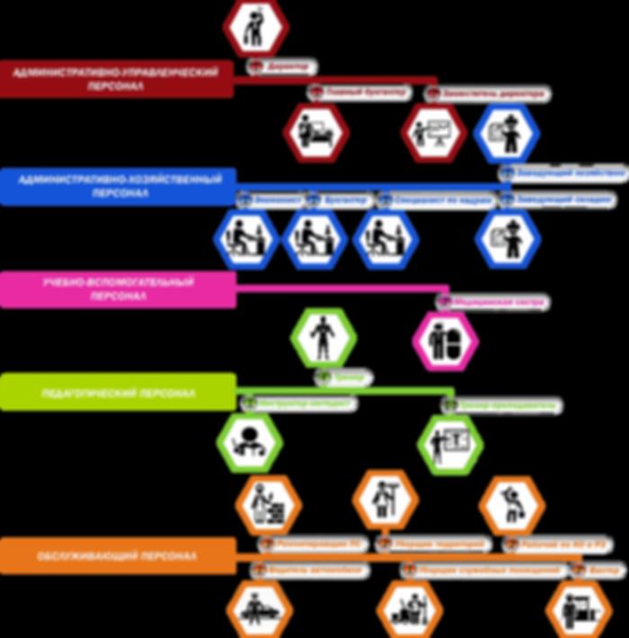 Структура2.png