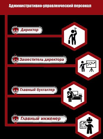 Административно-управл..png