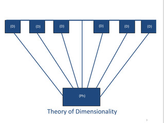 """""""The Theory of Dimensionality"""""""