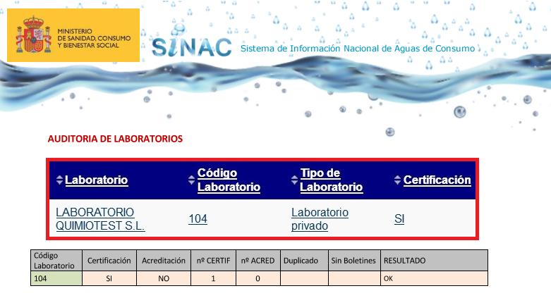 Resultado del laboratorio código 104, a la Auditoria de Laboratorios de SINAC 2018.