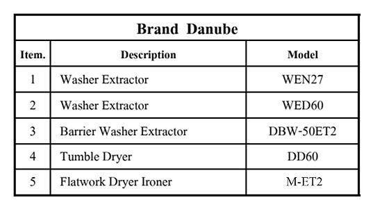 Brand Danube.jpg