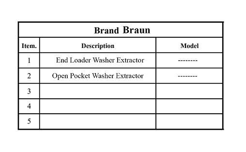 Brand Braun.jpg