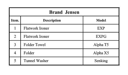 Brand Jensen.png
