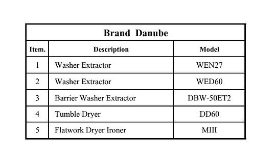 Brand Danube.png