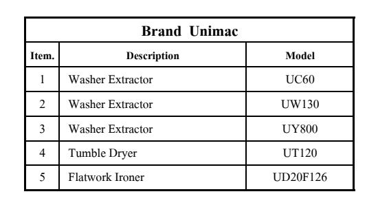 Brand Unimac.png