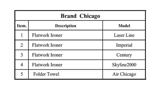 Brand Chicago.png