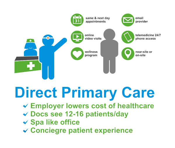 direct_primary_care_transparent_medium.p