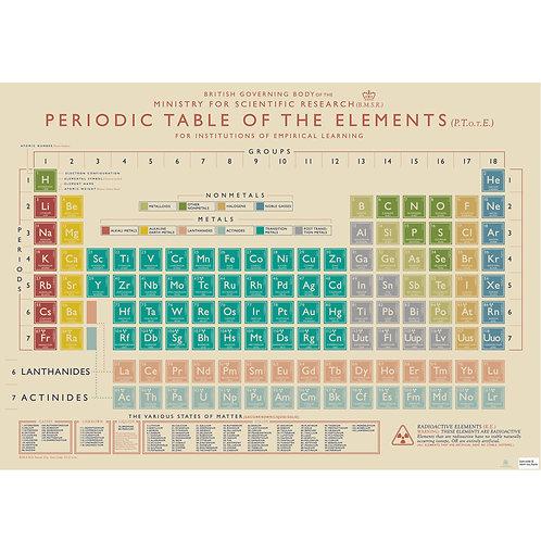 Periodic Table Gift Wrap