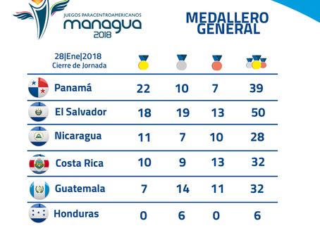 ¿Cómo le fue a Costa Rica en los juegos Paracentroamericanos Managua 2018?