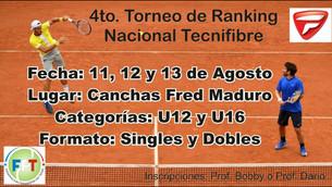 IV Ranking Nacional Tecnifibre