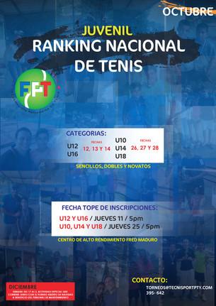 Resultados 7mo Ranking Nacional (U12 y U16)