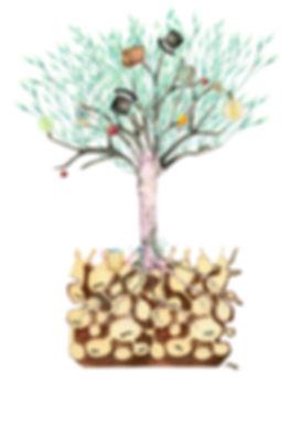 Aprender Cuenta, Emprendilandia, arbol talentos aprender cuenta, niños emprendedores, talento niños, emprendimiento niños, actividades niños, Juana Leon Alamo,educacion financiera niños