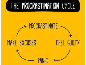 Procrastination is the action of not finis..