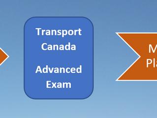 Advanced Certificate Training