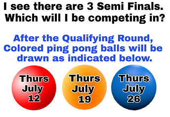 i see thee are 3 qualifying finals, July 12, July 19, July 26.