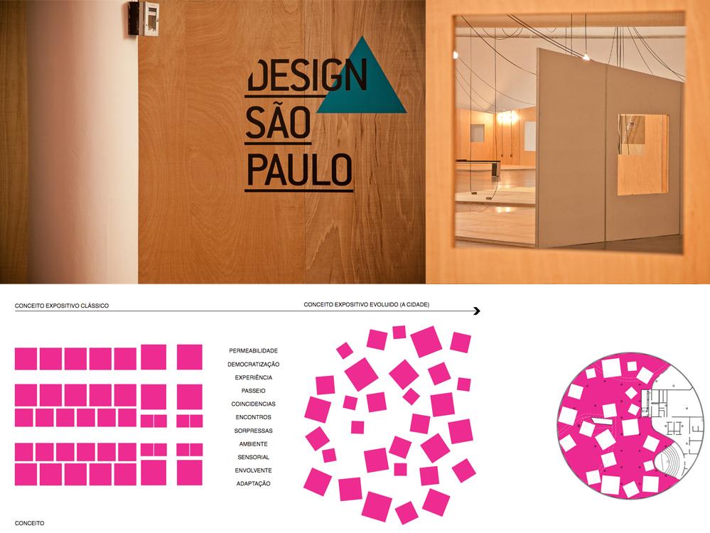 Exposição Design SP
