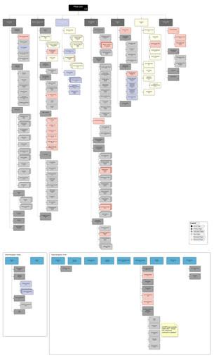 pzifer_L1-3sitemap.jpg