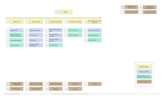 Cialis_Sitemap.jpg