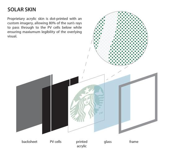 solarskin-diagram.jpg
