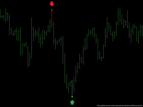 Chart5b.png