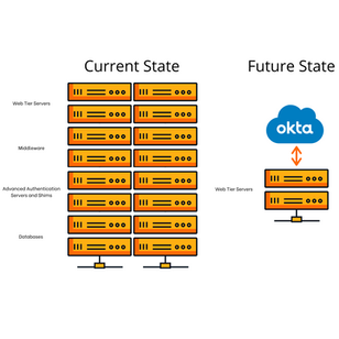 SiteMinder to Okta - Why Migrate?
