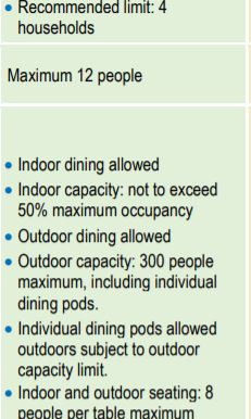 Multnomah County moves to low risk Thursday, May 27, recommends masks for all indoor settings