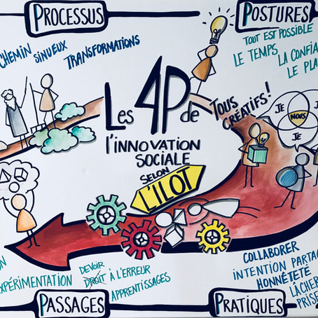 Les 4 P de l'innovation sociale : Sonia nous explique