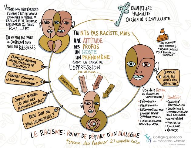 Forum des leaders du Collège québécois des médecins de famille