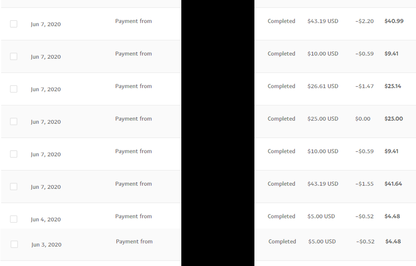 6-8-2020 KASF ORG RECEIPTS AS OF 3.png