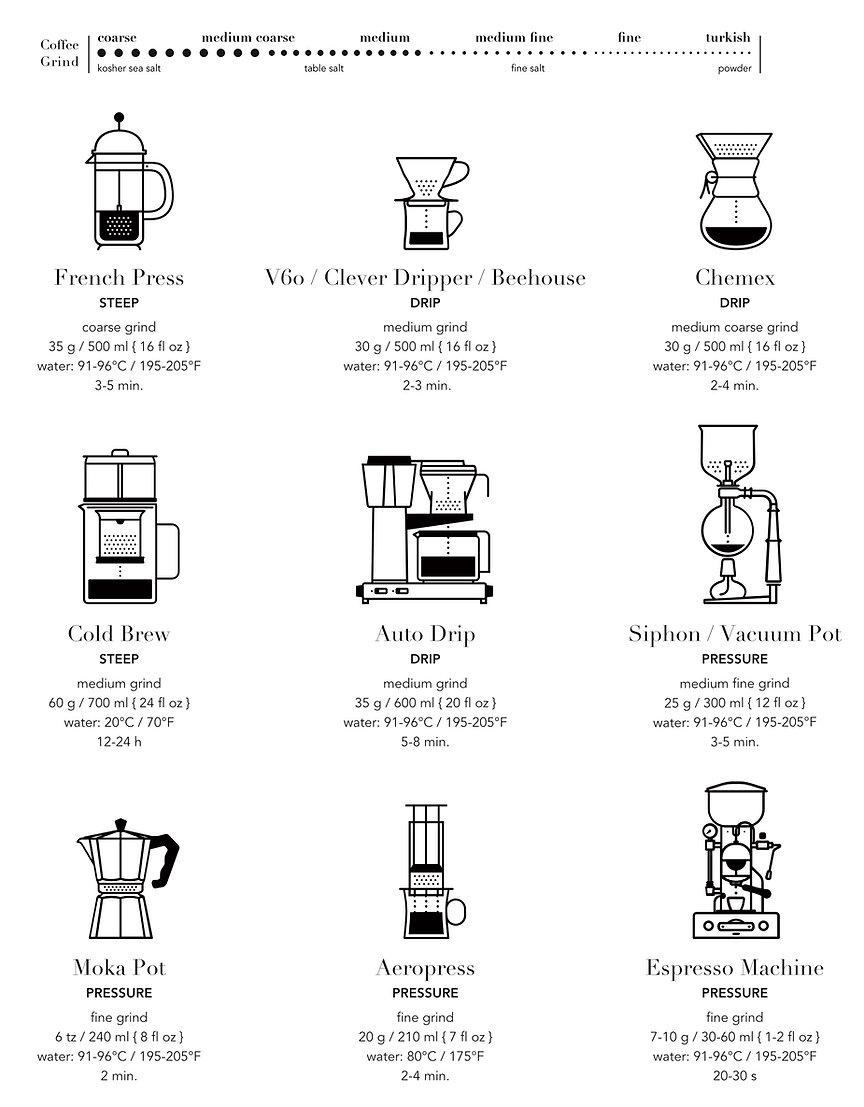 coffee-brewing-methods_59f83d7f527b3.jpg