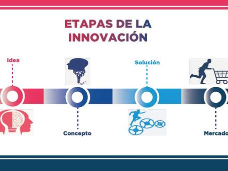 Innovación y Creatividad, el Alma de México