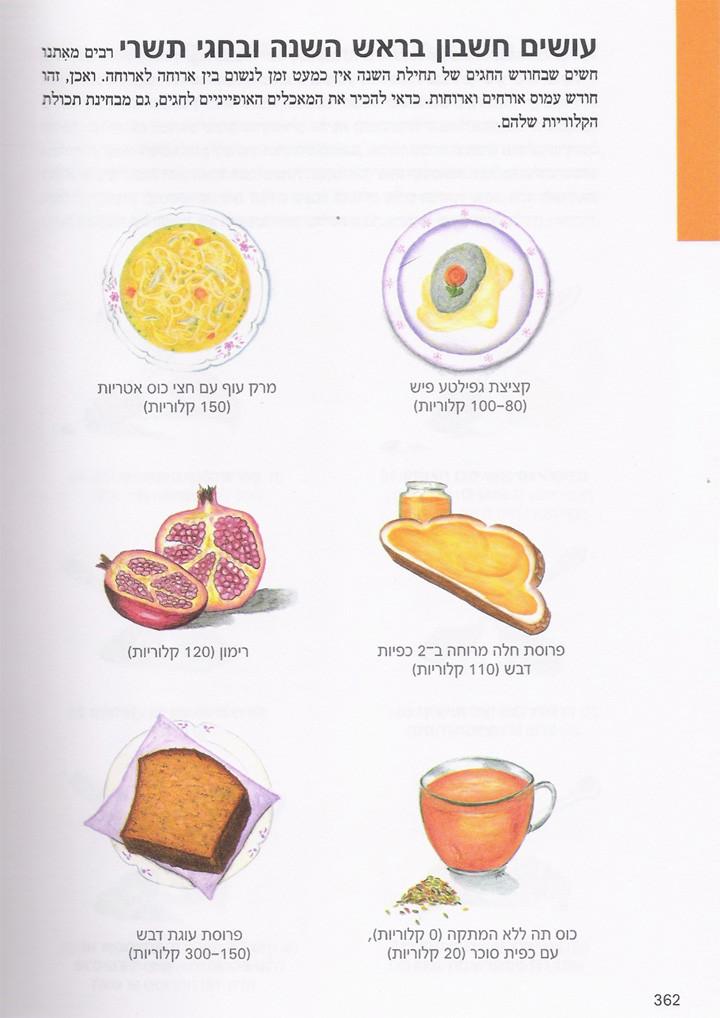 תזונה בחגי תשרי - ליאורה חוברה