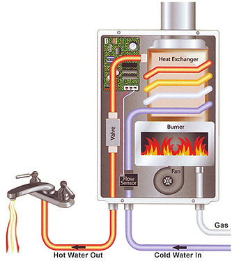 tankless-water-heater.jpg