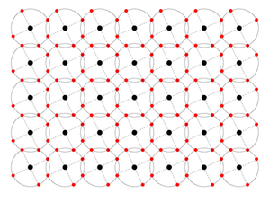 crystalline electrons
