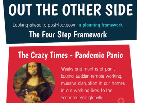 How to Master Your New Normal - A Four-Step Framework
