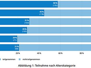 Grossratswahlen: So haben Aargauerinnen und Aargauer gewählt