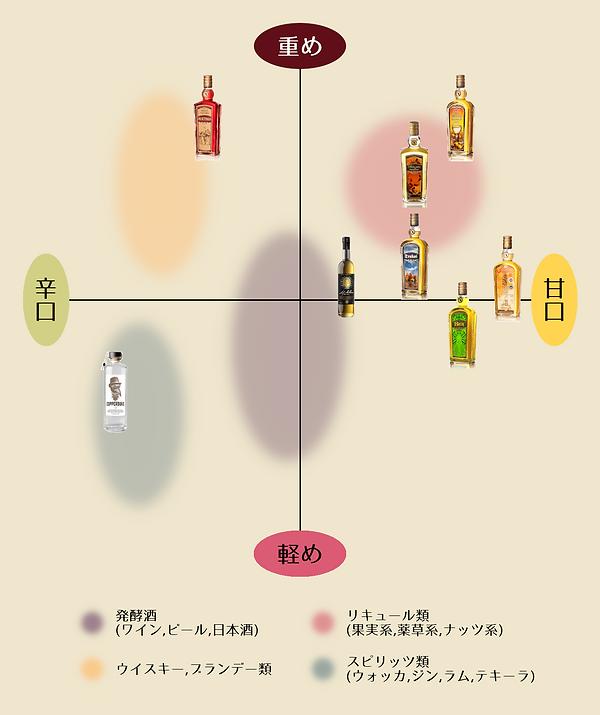 総合比較チャート.png