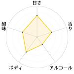比較チャート_トラカイ.png