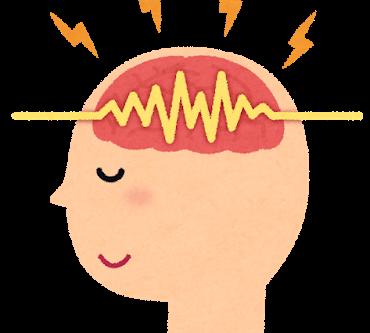 右脳と左脳の働き