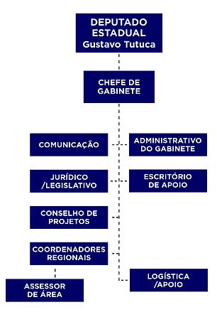organograma_MOBILE.png