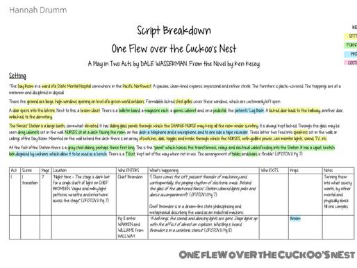 Script Breakdown - One Flew over the Cuckoo's Nest