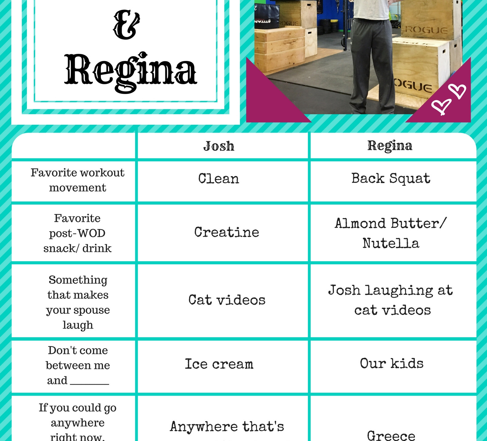 Josh and Regina