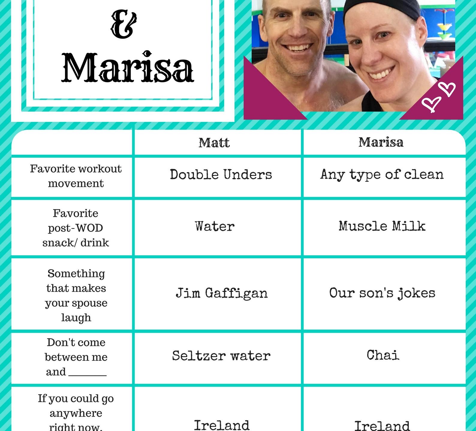 Matt and Marisa