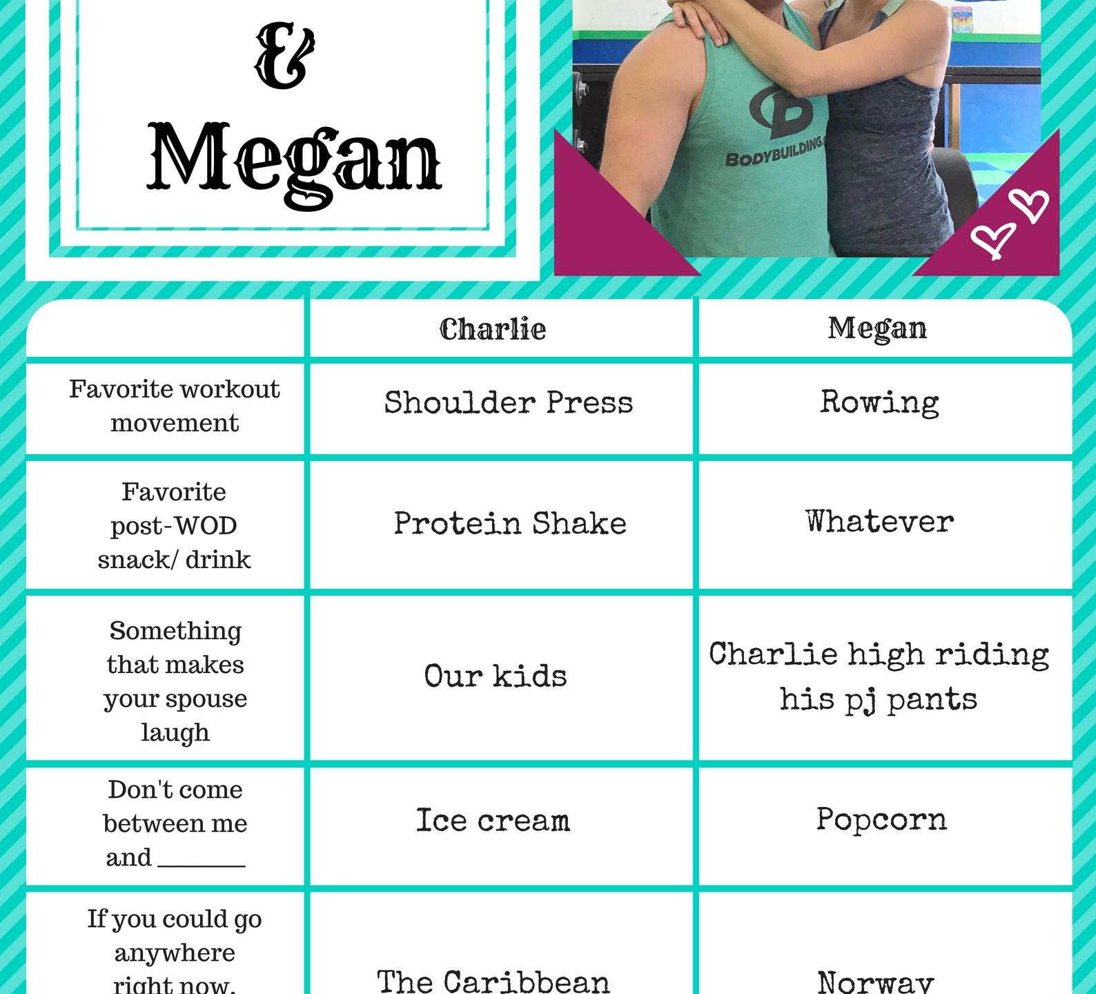 Charlie and Megan