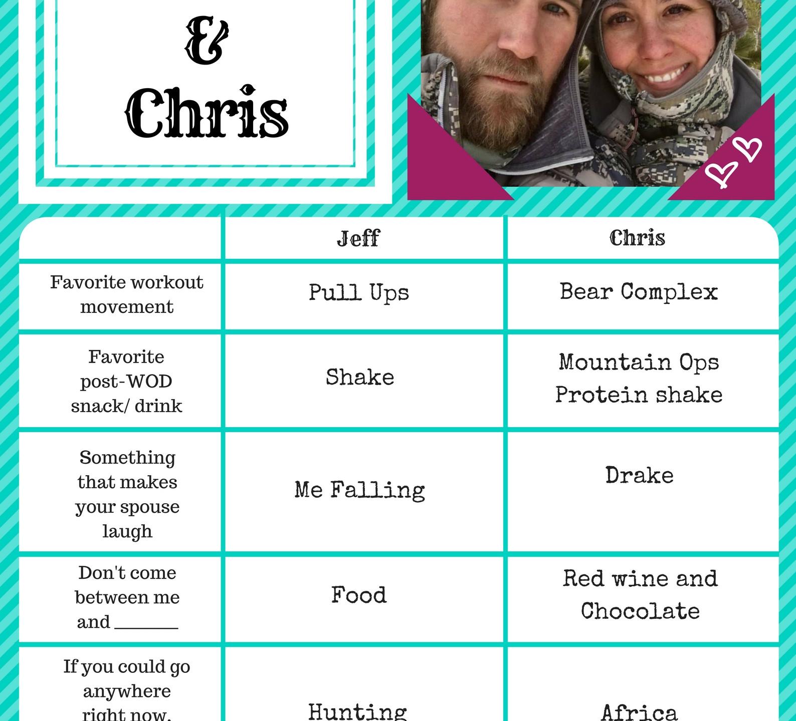 Jeff and Chris