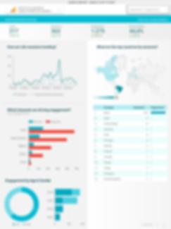 Cópia_de_[Sample]_Google_Analytics_Marke