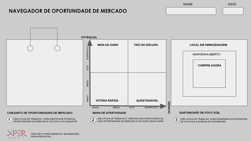 NAVEGADOR DE OPORTUNIDADES.png