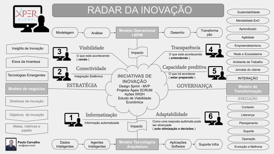 RADAR_INOVAÇÃO.png