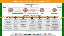 Colaboração entre Startups e Empresas. Um Guia Prático para Entendimento Mútuo